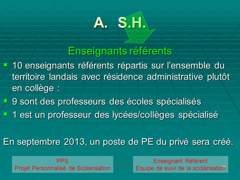 A. S.H. Enseignants référents