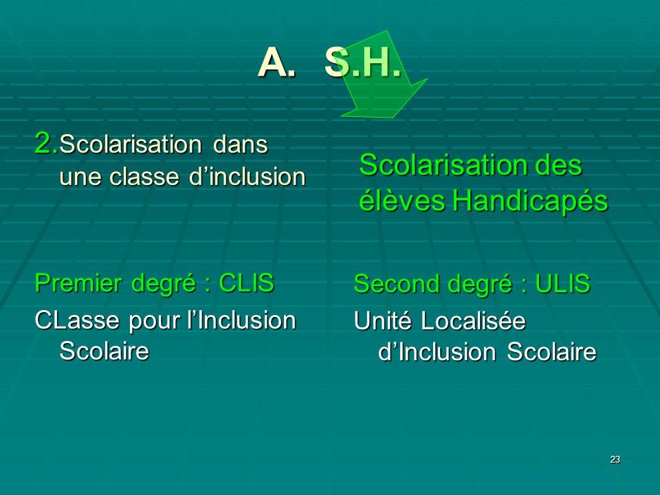 A. S.H. 2.Scolarisation dans une classe d'inclusion