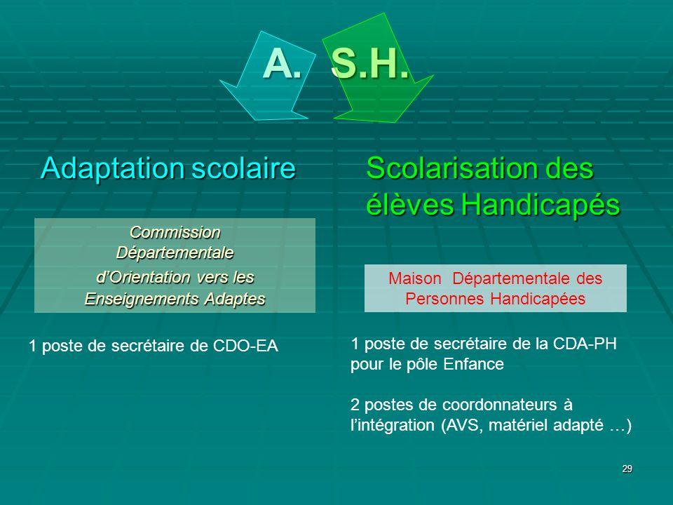 A. S.H. Adaptation scolaire Scolarisation des élèves Handicapés
