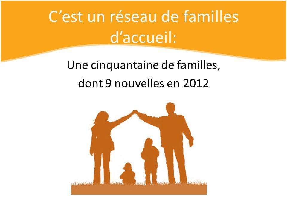 C'est un réseau de familles d'accueil: