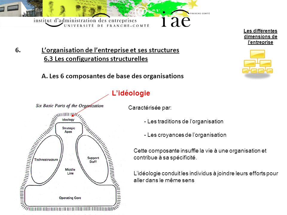 Les différentes dimensions de l'entreprise