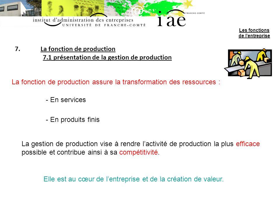 La fonction de production 7.1 présentation de la gestion de production