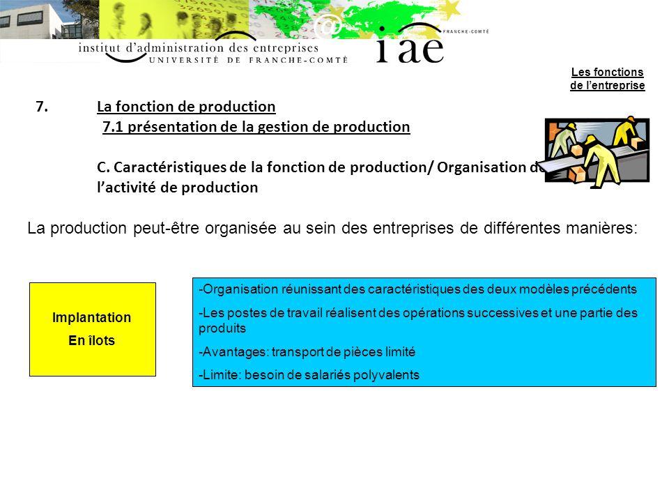 Les fonctions de l'entreprise