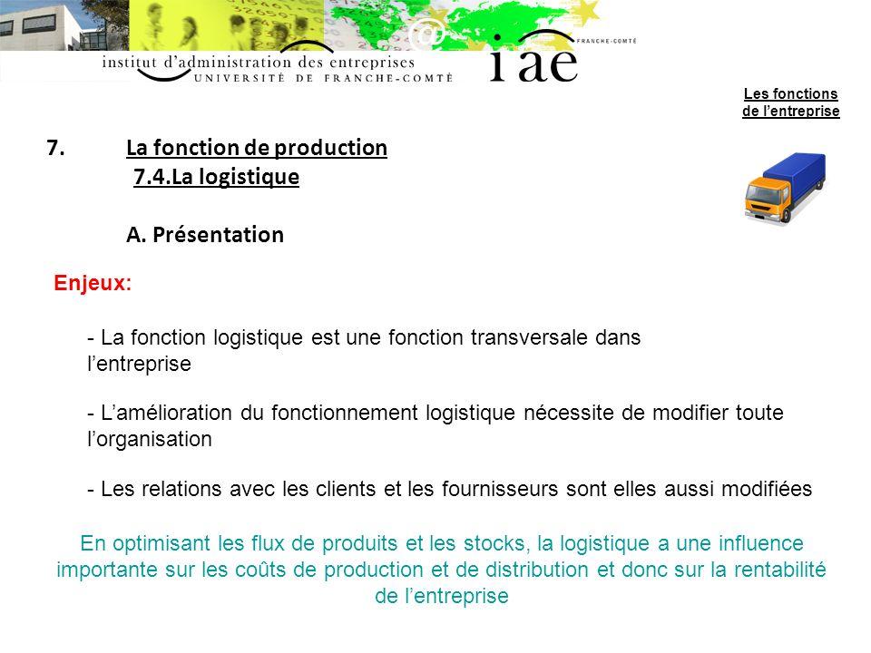 La fonction de production 7.4.La logistique A. Présentation
