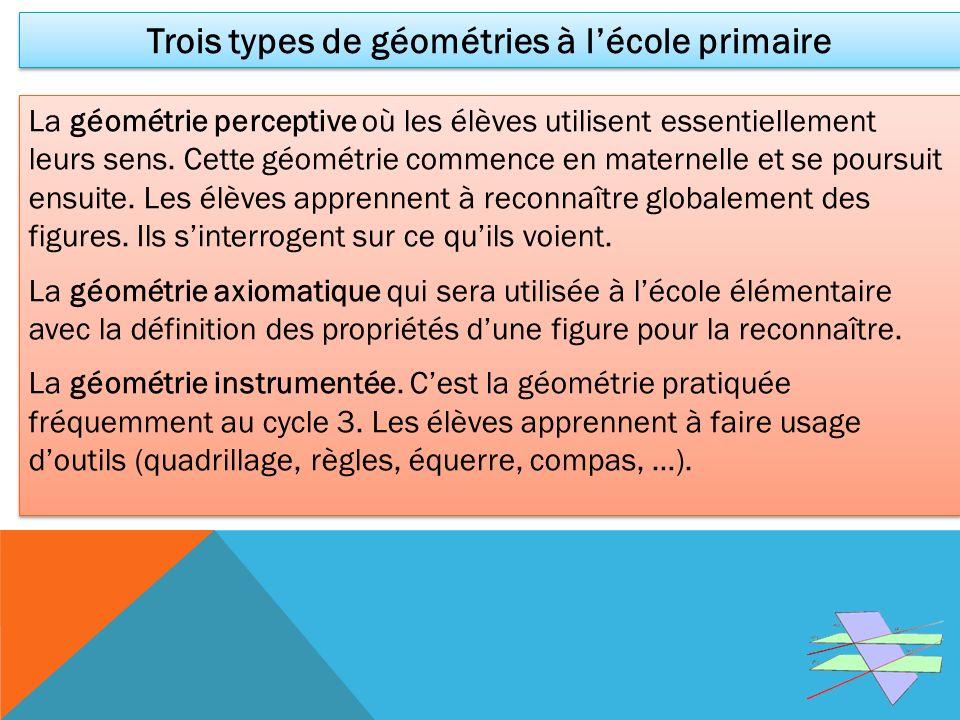 Trois types de géométries à l'école primaire