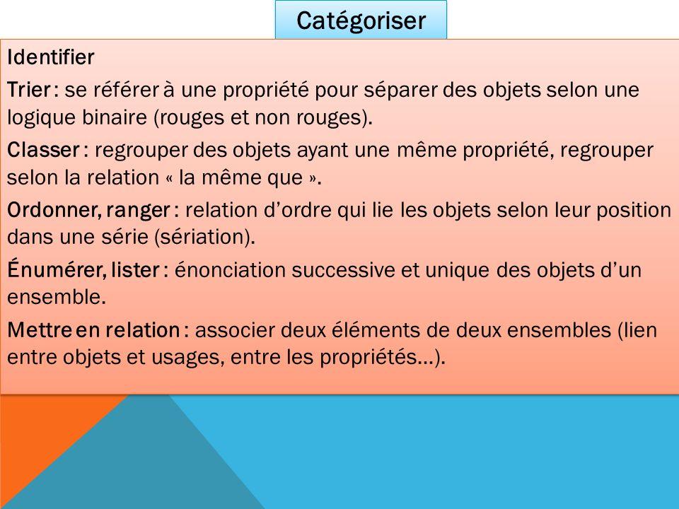 Catégoriser Identifier