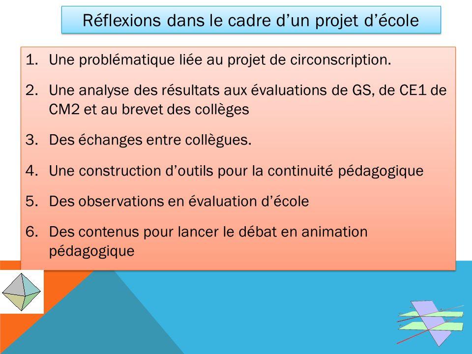 Réflexions dans le cadre d'un projet d'école