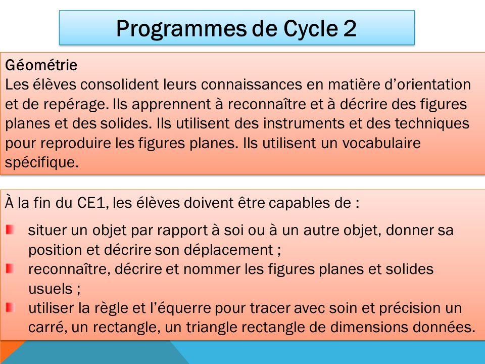 Programmes de Cycle 2 Géométrie