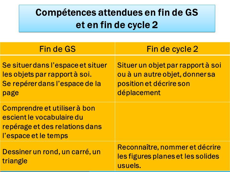 Compétences attendues en fin de GS