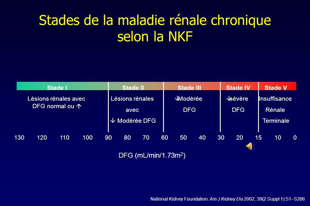 Stades de la maladie rénale chronique selon la NKF