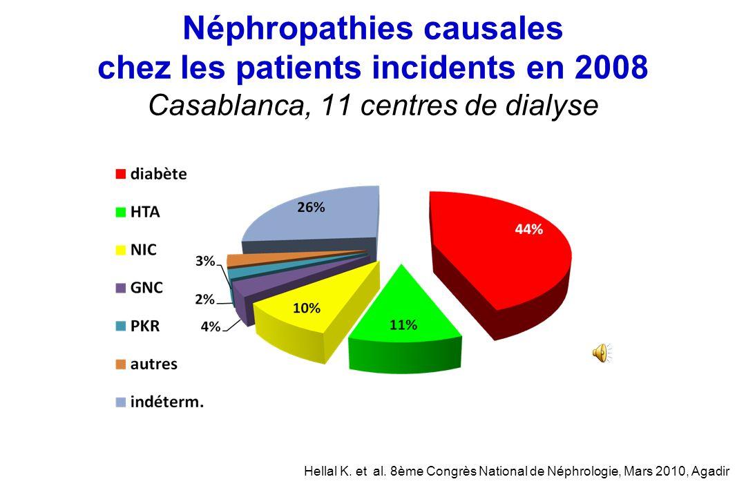 Néphropathies causales chez les patients incidents en 2008 Casablanca, 11 centres de dialyse