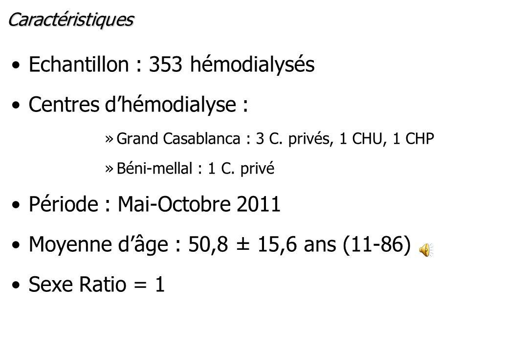 Echantillon : 353 hémodialysés Centres d'hémodialyse :