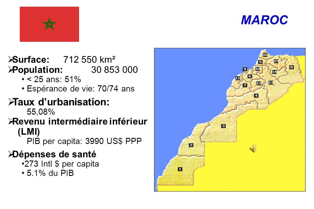 MAROC Taux d'urbanisation: Surface: 712 550 km² Population: 30 853 000