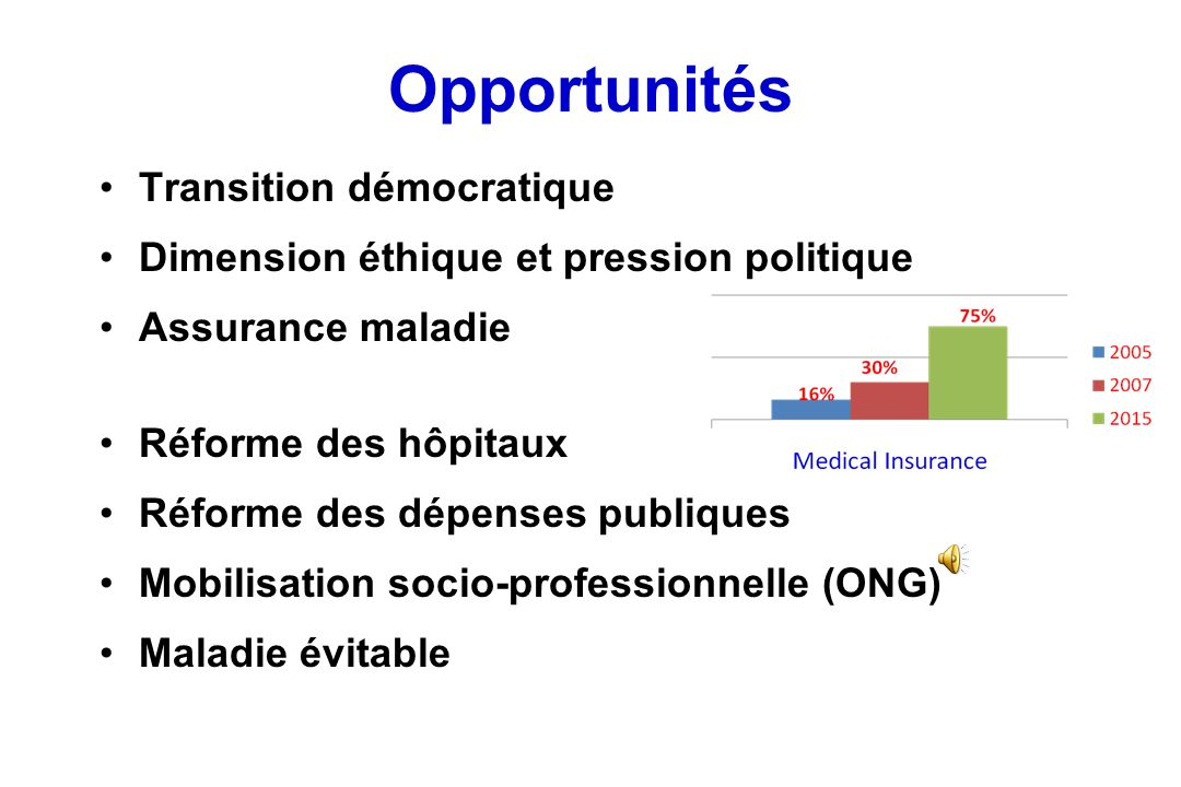 Opportunités Transition démocratique