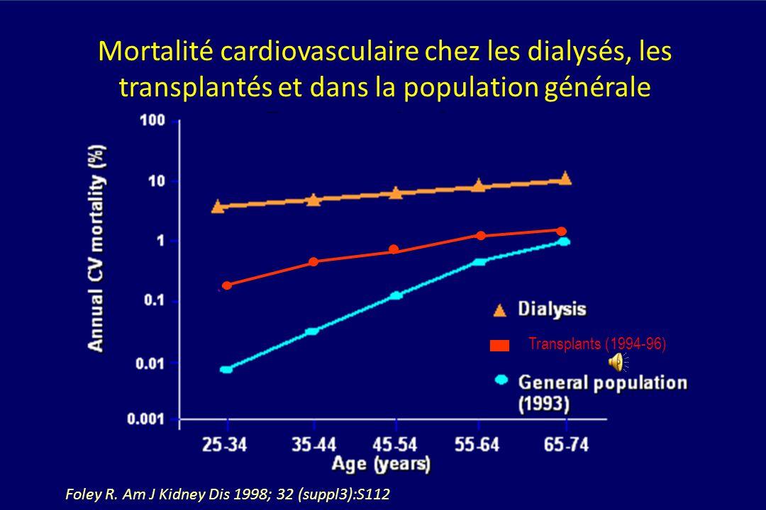 Mortalité cardiovasculaire chez les dialysés, les transplantés et dans la population générale