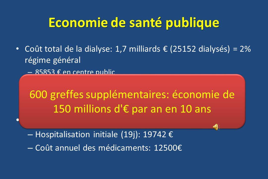 Economie de santé publique
