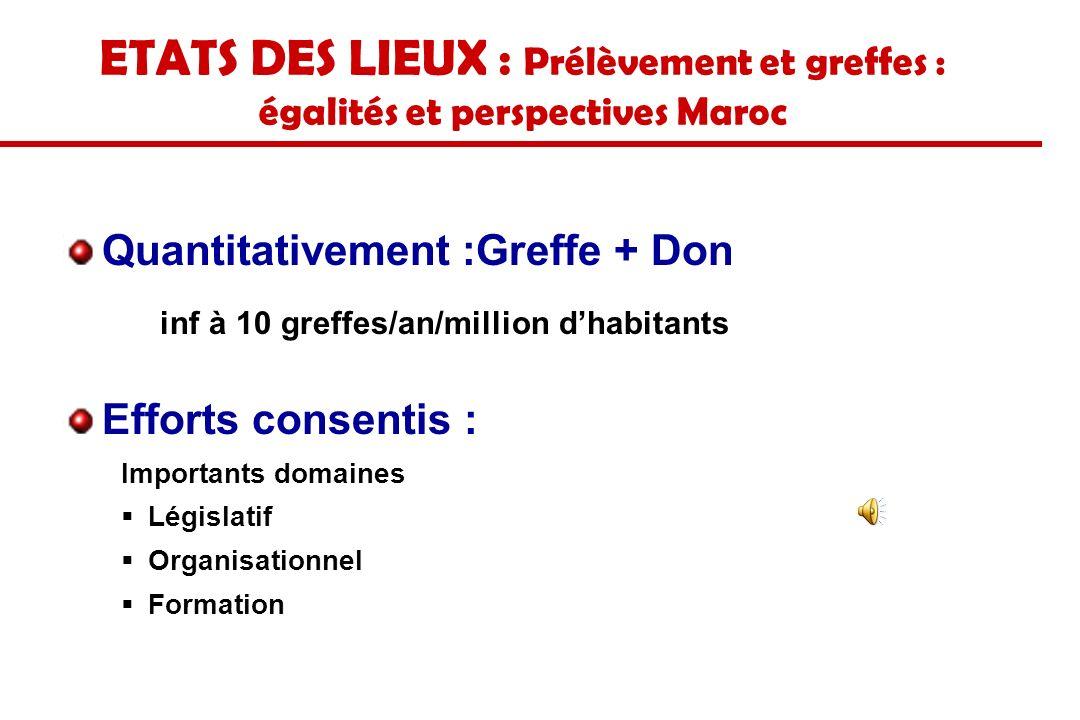 ETATS DES LIEUX : Prélèvement et greffes : égalités et perspectives Maroc