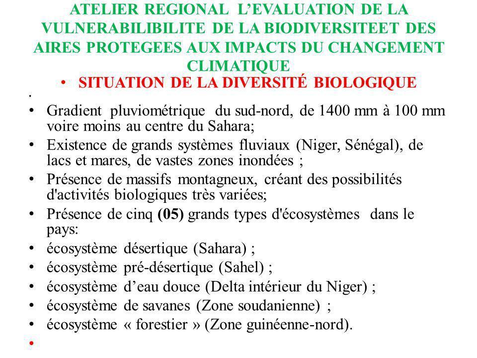 SITUATION DE LA DIVERSITÉ BIOLOGIQUE