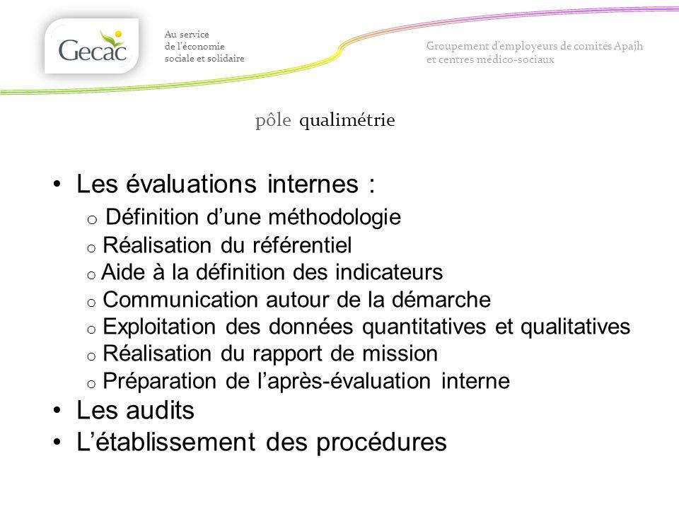 Les évaluations internes : Définition d'une méthodologie