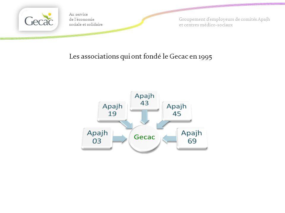Les associations qui ont fondé le Gecac en 1995