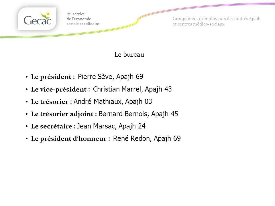 Le président : Pierre Sève, Apajh 69