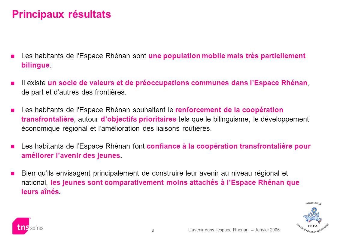 Principaux résultats Les habitants de l'Espace Rhénan sont une population mobile mais très partiellement bilingue.