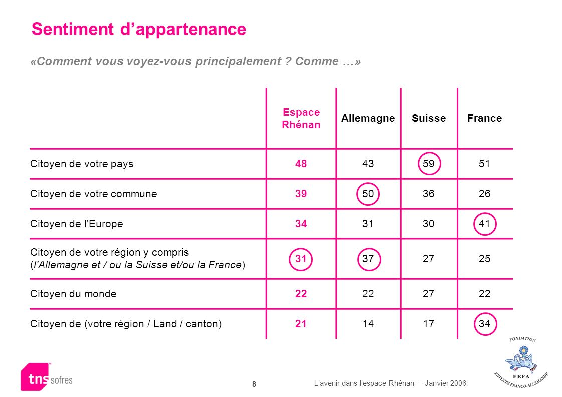 Sentiment d'appartenance