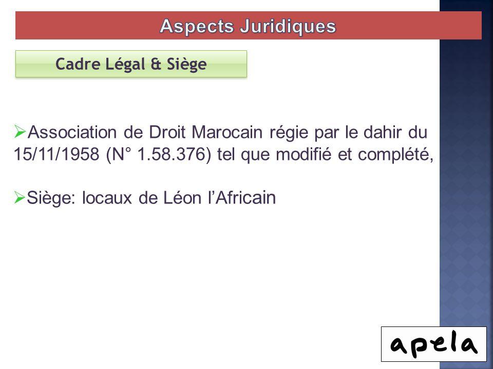 Aspects Juridiques Cadre Légal & Siège. Association de Droit Marocain régie par le dahir du 15/11/1958 (N° 1.58.376) tel que modifié et complété,