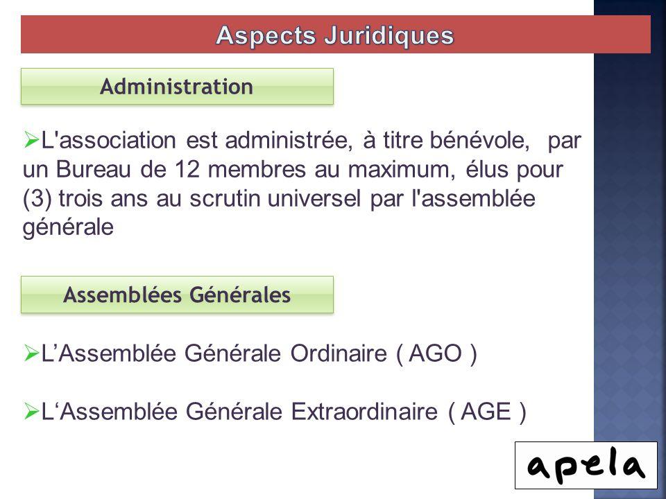 Aspects Juridiques Administration. L association est administrée, à titre bénévole, par un Bureau de 12 membres au maximum, élus pour.