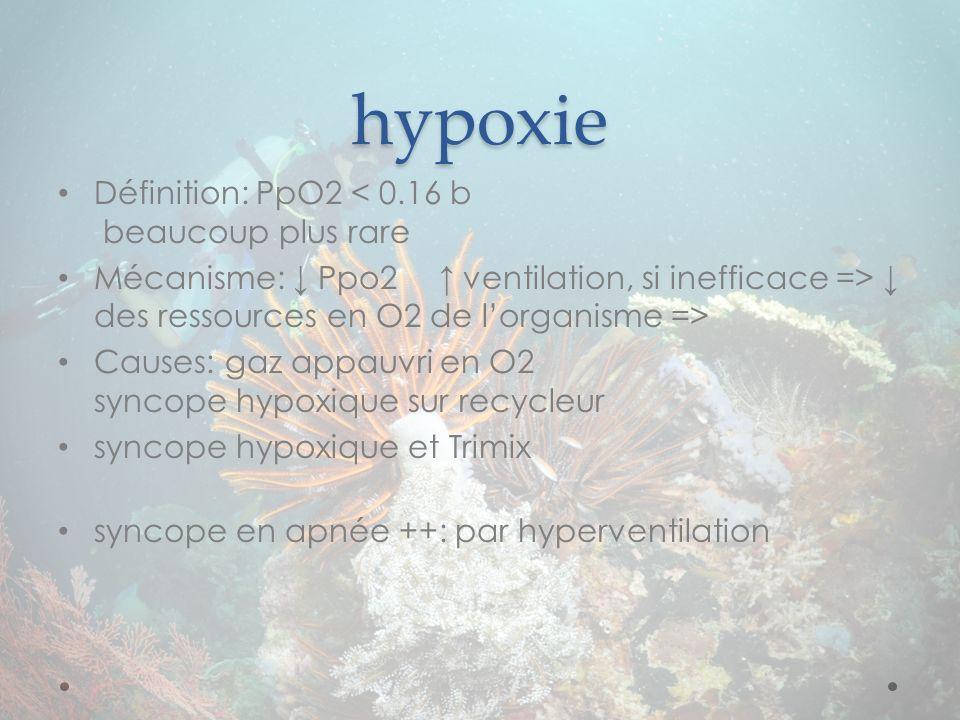 hypoxie Définition: PpO2 < 0.16 b beaucoup plus rare