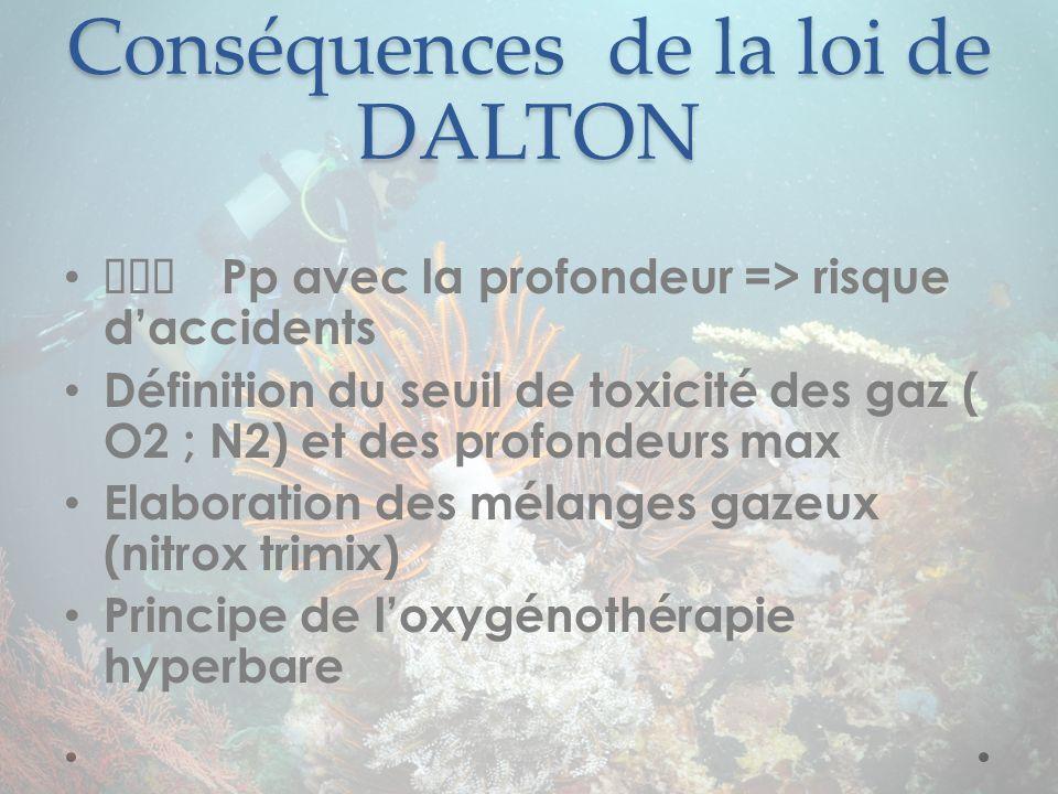 Conséquences de la loi de DALTON