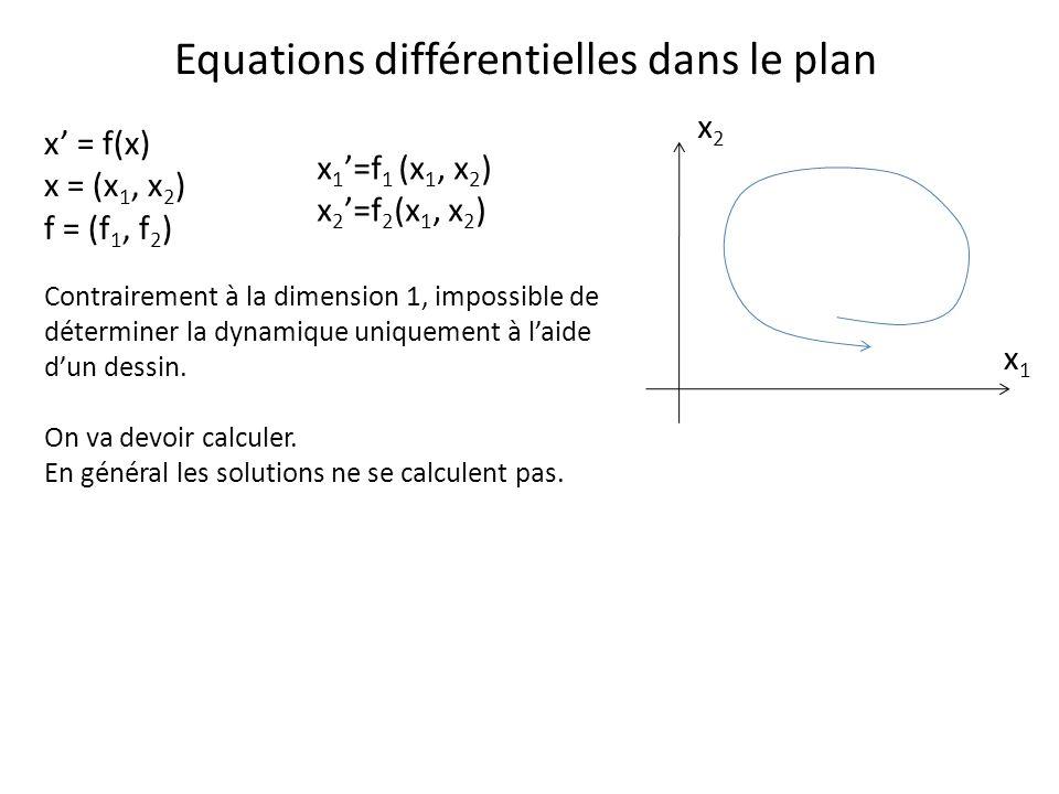 Equations différentielles dans le plan