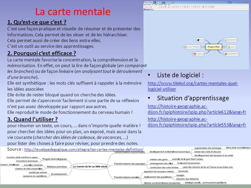 La carte mentale Liste de logiciel : Situation d'apprentissage