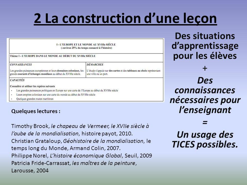 2 La construction d'une leçon