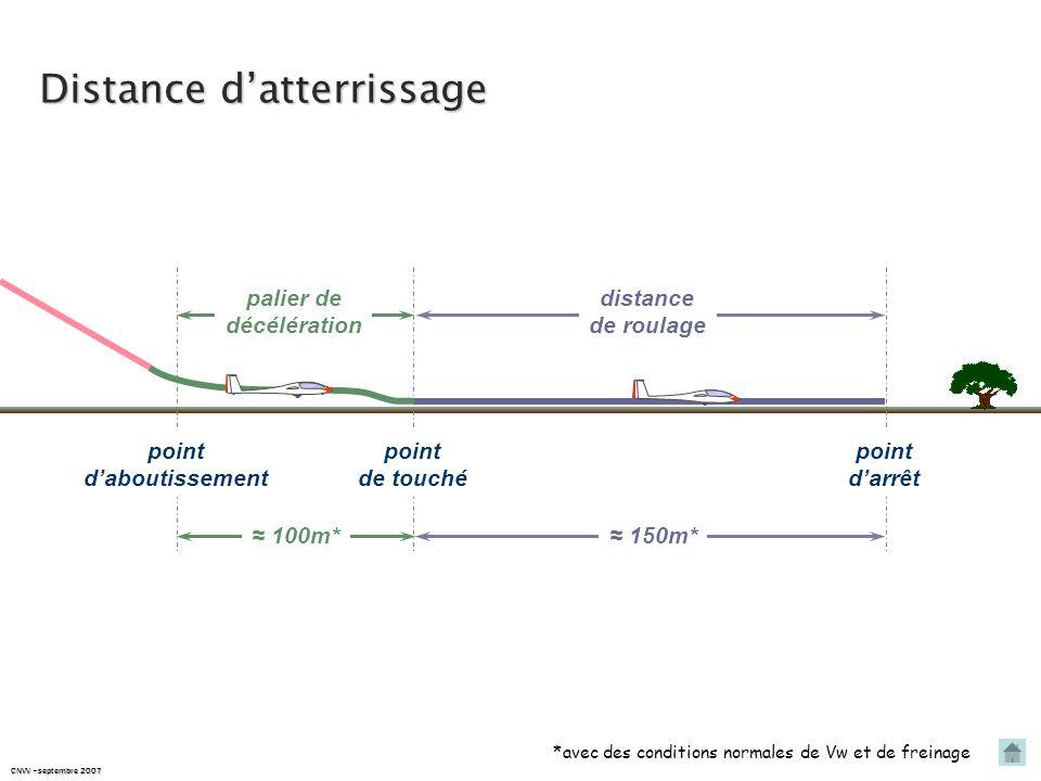 Distance d'atterrissage