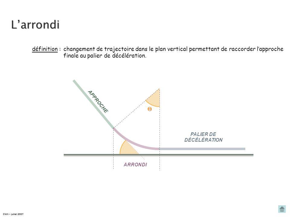 L'arrondi définition : changement de trajectoire dans le plan vertical permettant de raccorder l'approche finale au palier de décélération.