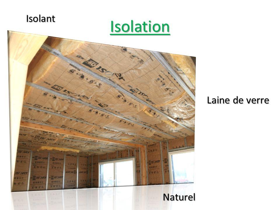 Isolation Isolant Laine de verre Naturel