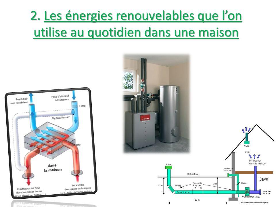 2. Les énergies renouvelables que l'on utilise au quotidien dans une maison