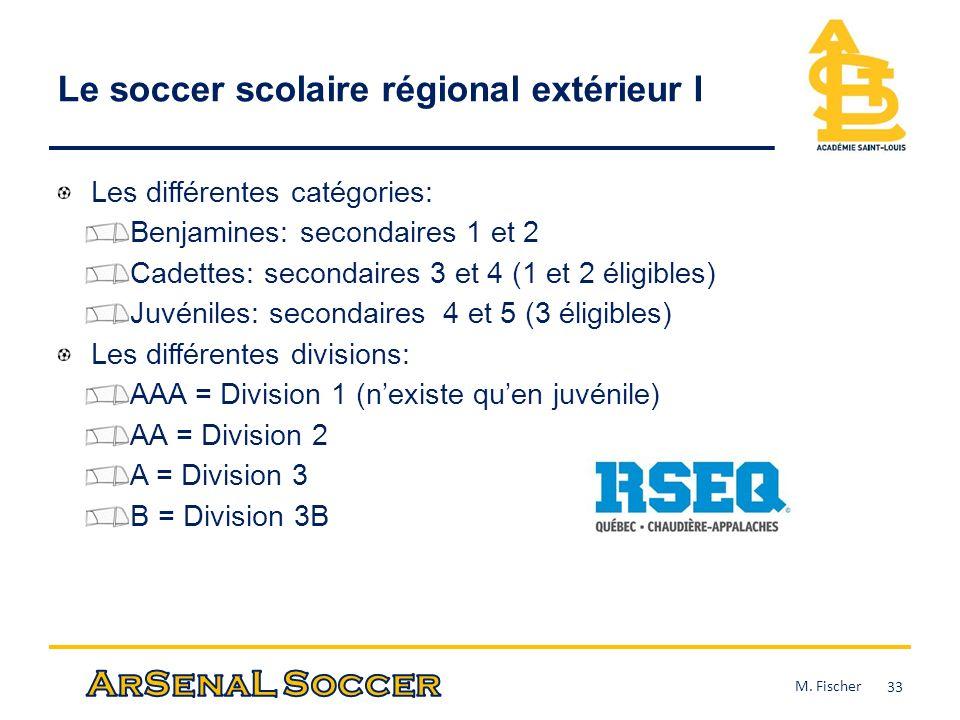 Le soccer scolaire régional extérieur I