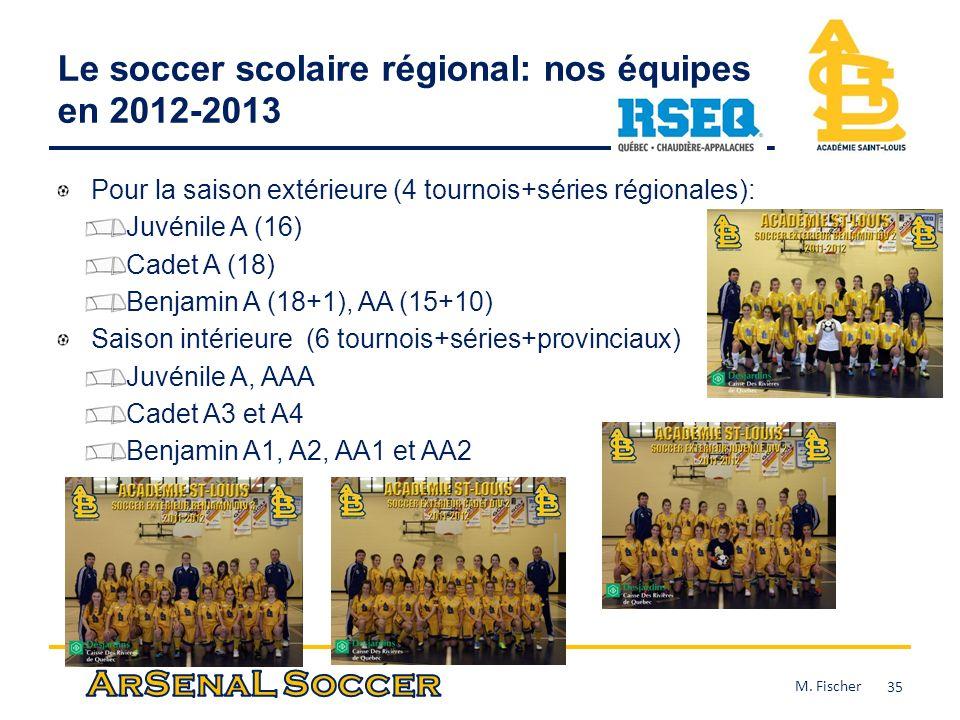Le soccer scolaire régional: nos équipes en 2012-2013