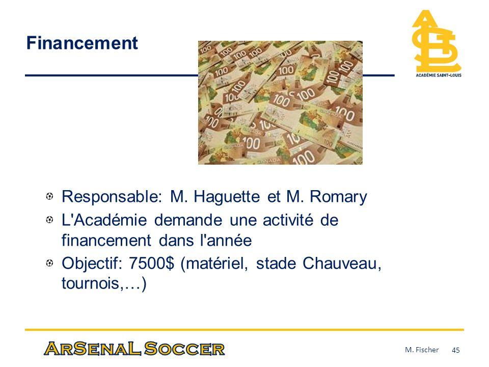 Financement Responsable: M. Haguette et M. Romary