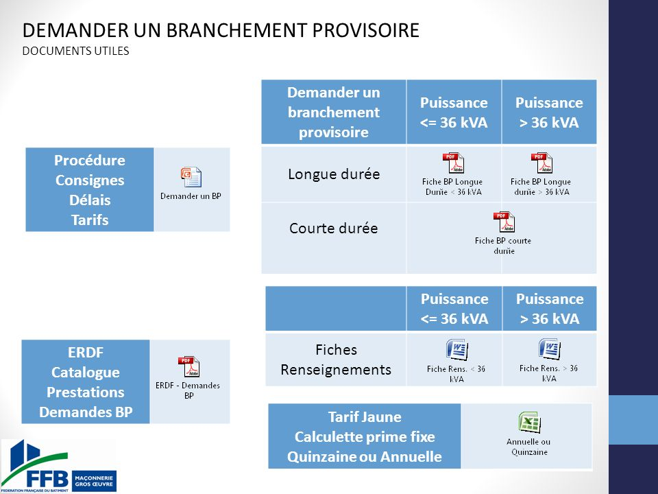 Demander un branchement provisoire Catalogue Prestations