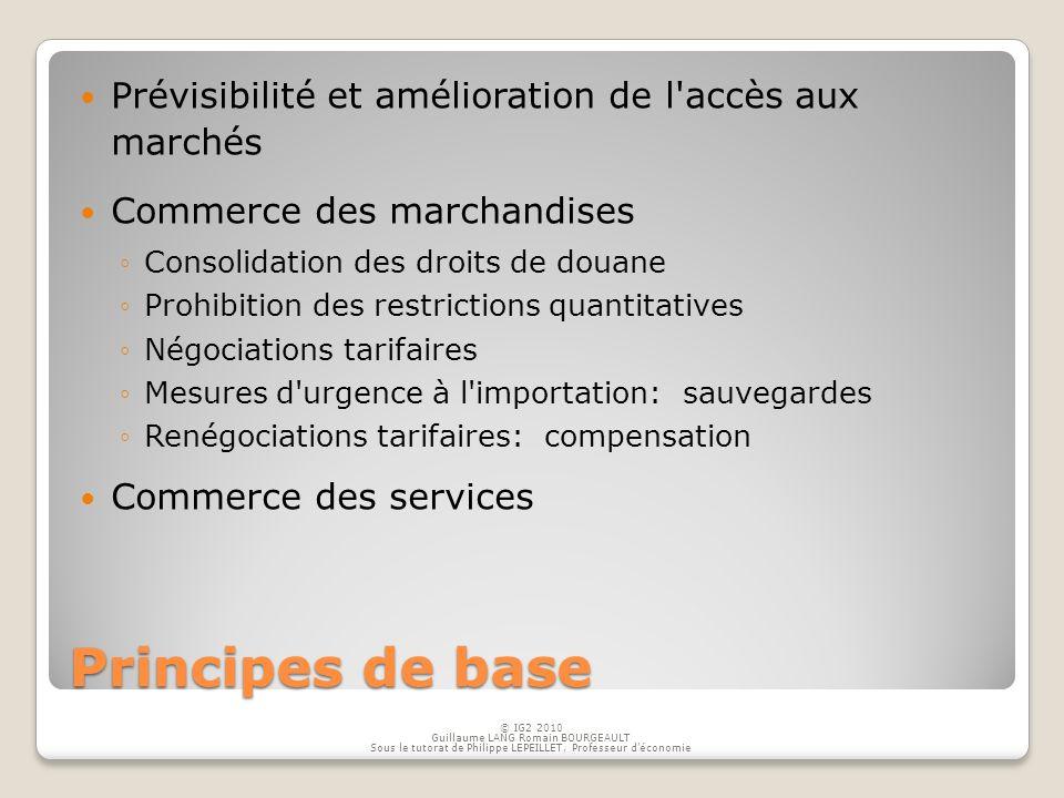 Principes de base Prévisibilité et amélioration de l accès aux marchés