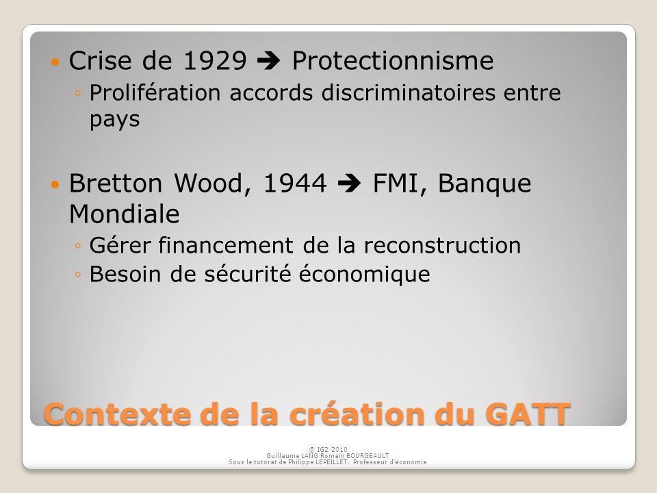 Contexte de la création du GATT