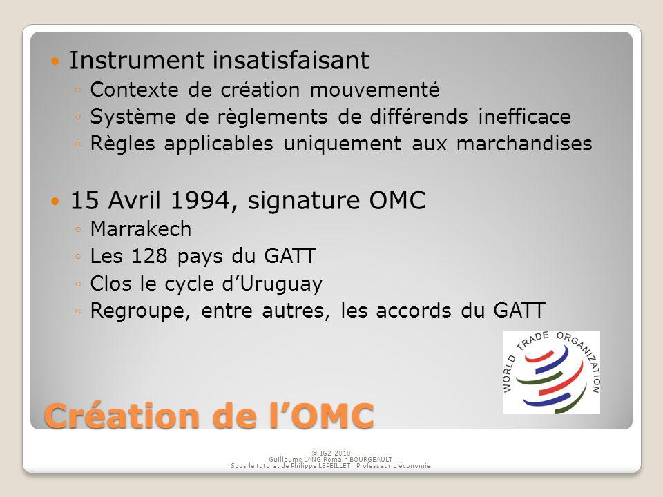 Création de l'OMC Instrument insatisfaisant
