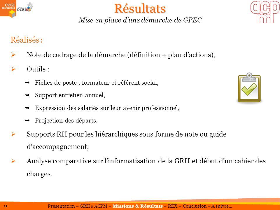 Résultats Mise en place d'une démarche de GPEC