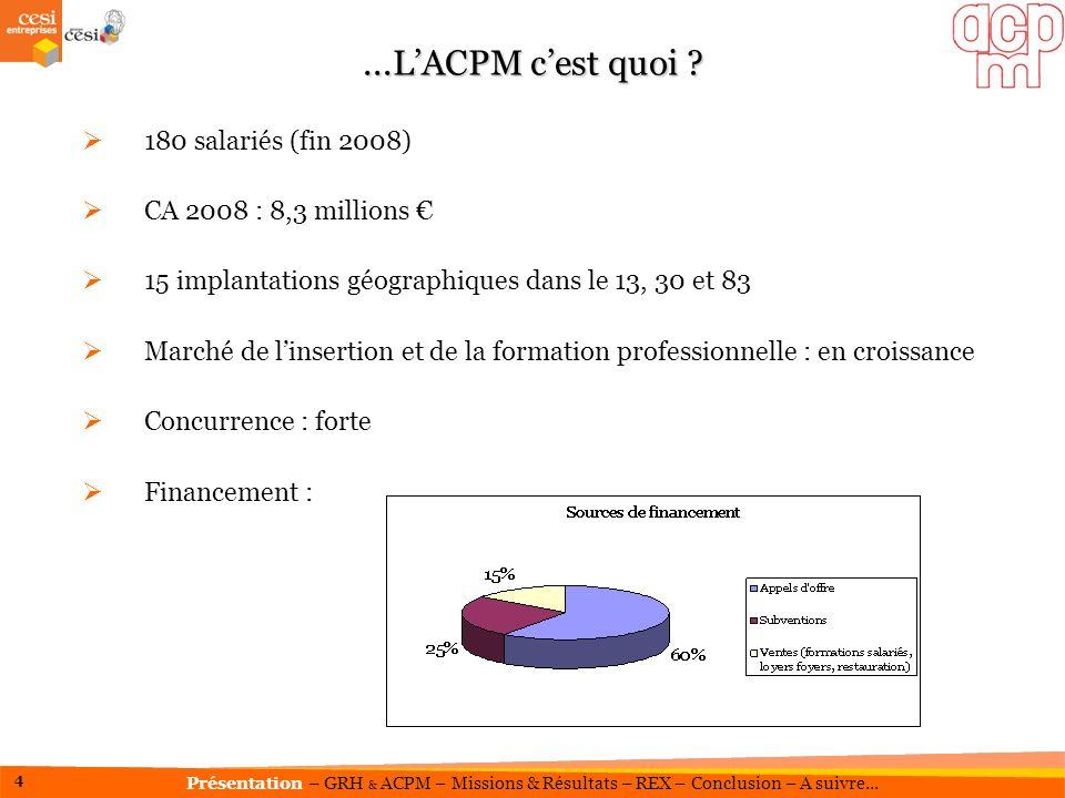 ...L'ACPM c'est quoi 180 salariés (fin 2008)