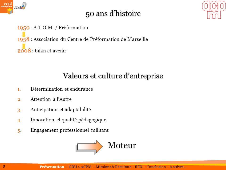 Valeurs et culture d'entreprise