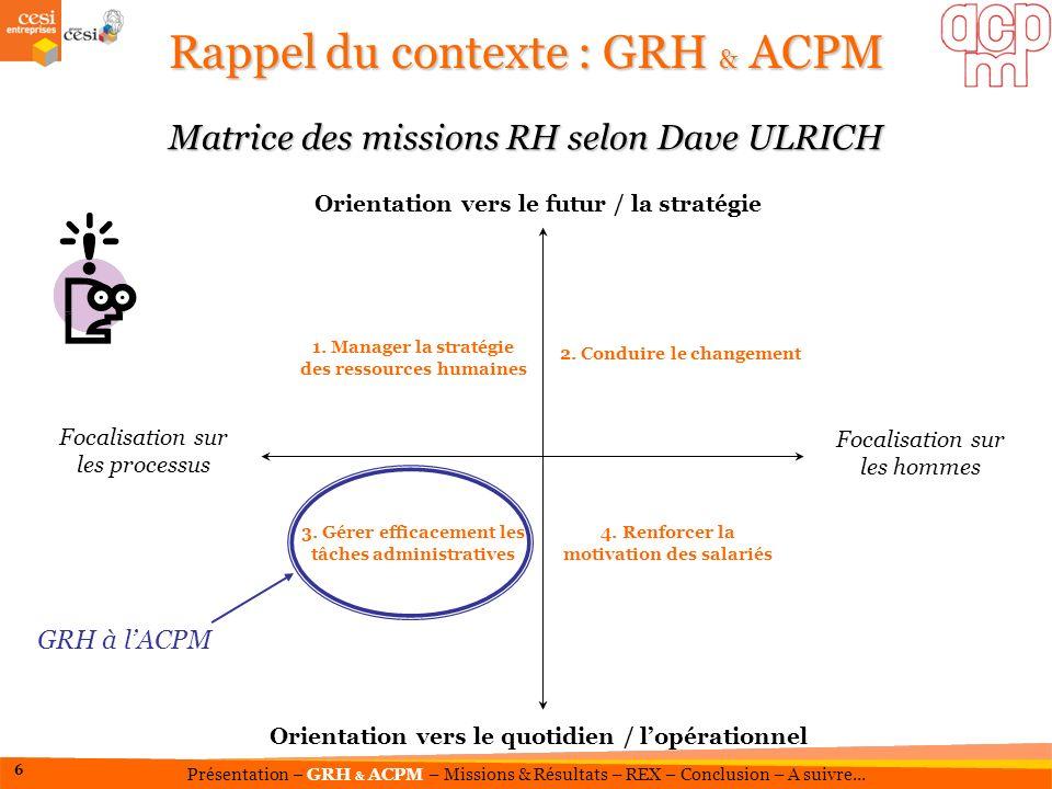 Rappel du contexte : GRH & ACPM