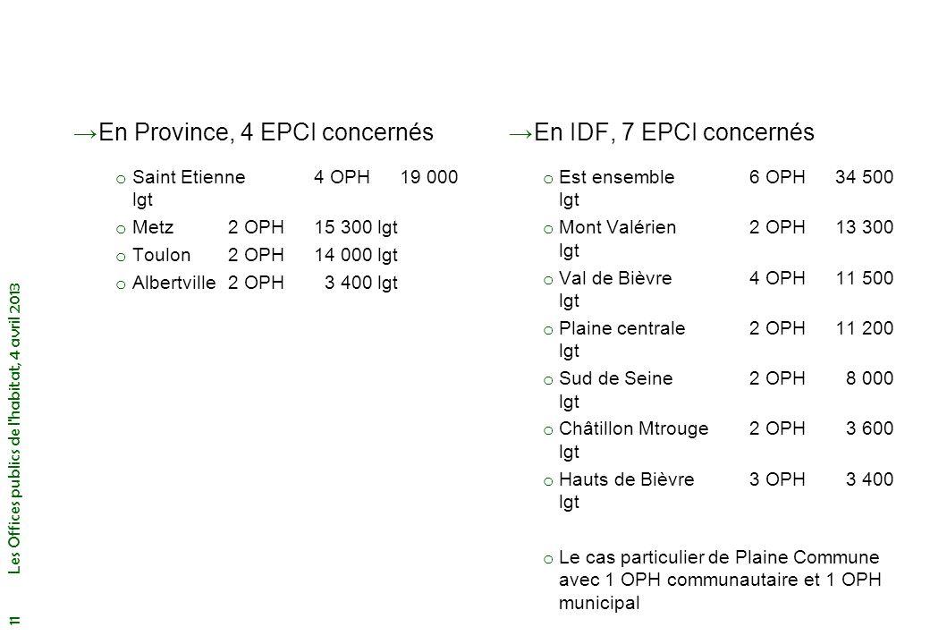 En Province, 4 EPCI concernés En IDF, 7 EPCI concernés